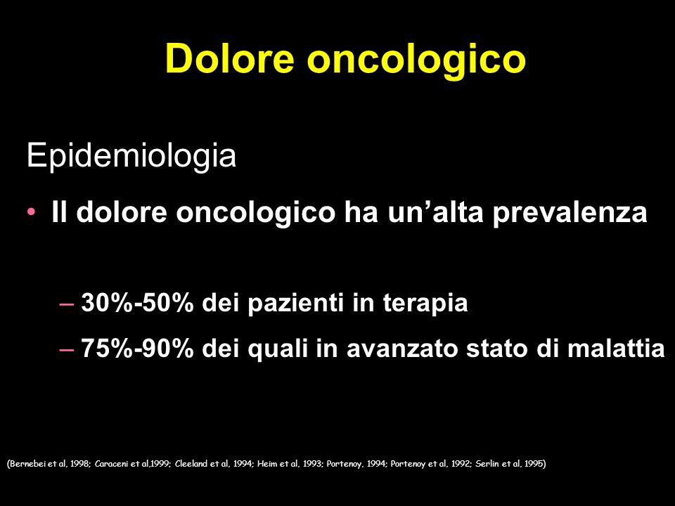 Dolore oncologico Epidemiologia