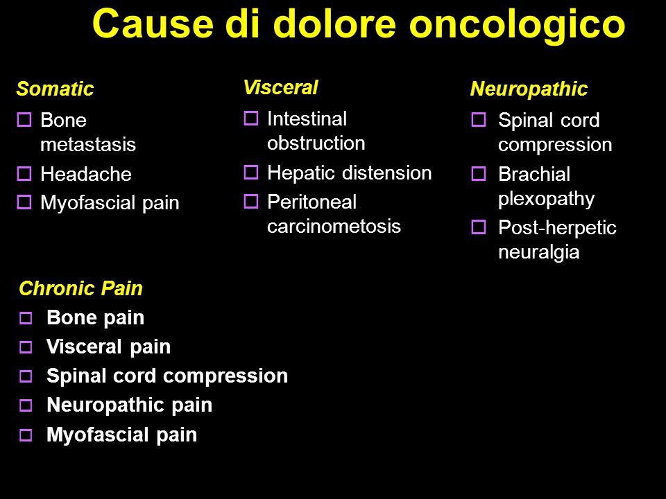 Cause di dolore oncologico