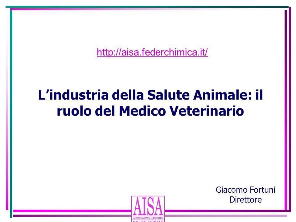 L'industria della Salute Animale: il ruolo del Medico Veterinario