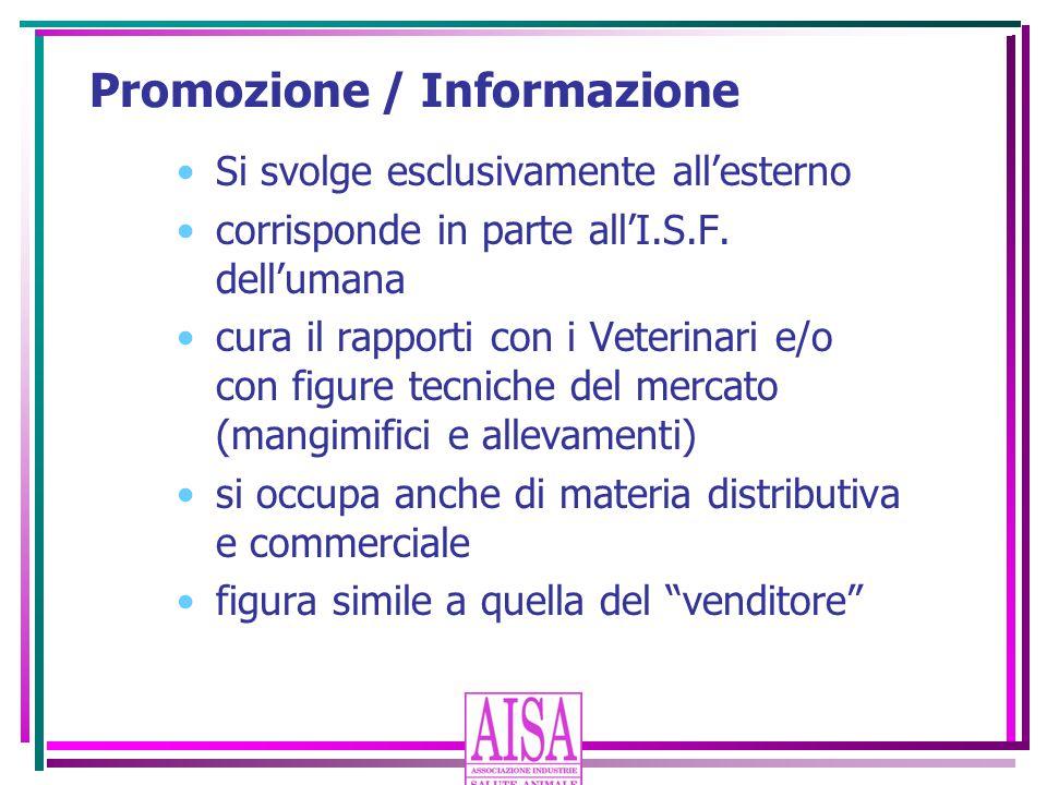 Promozione / Informazione