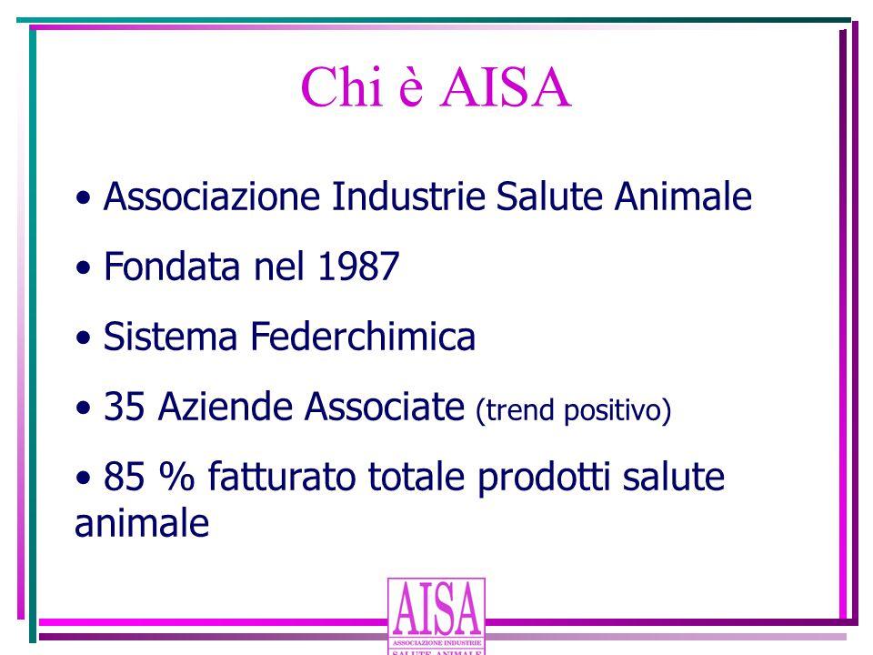 Chi è AISA Associazione Industrie Salute Animale Fondata nel 1987