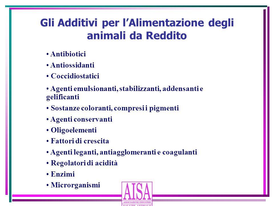 Gli Additivi per l'Alimentazione degli animali da Reddito