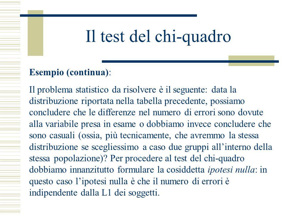 Il test del chi-quadro Esempio (continua):