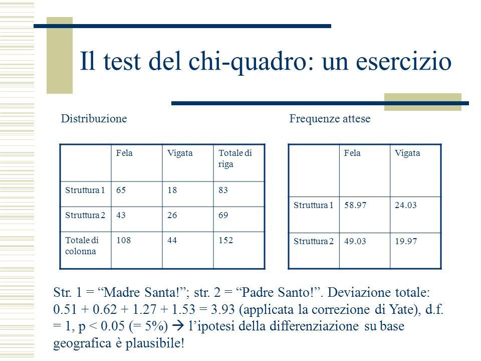 Il test del chi-quadro: un esercizio
