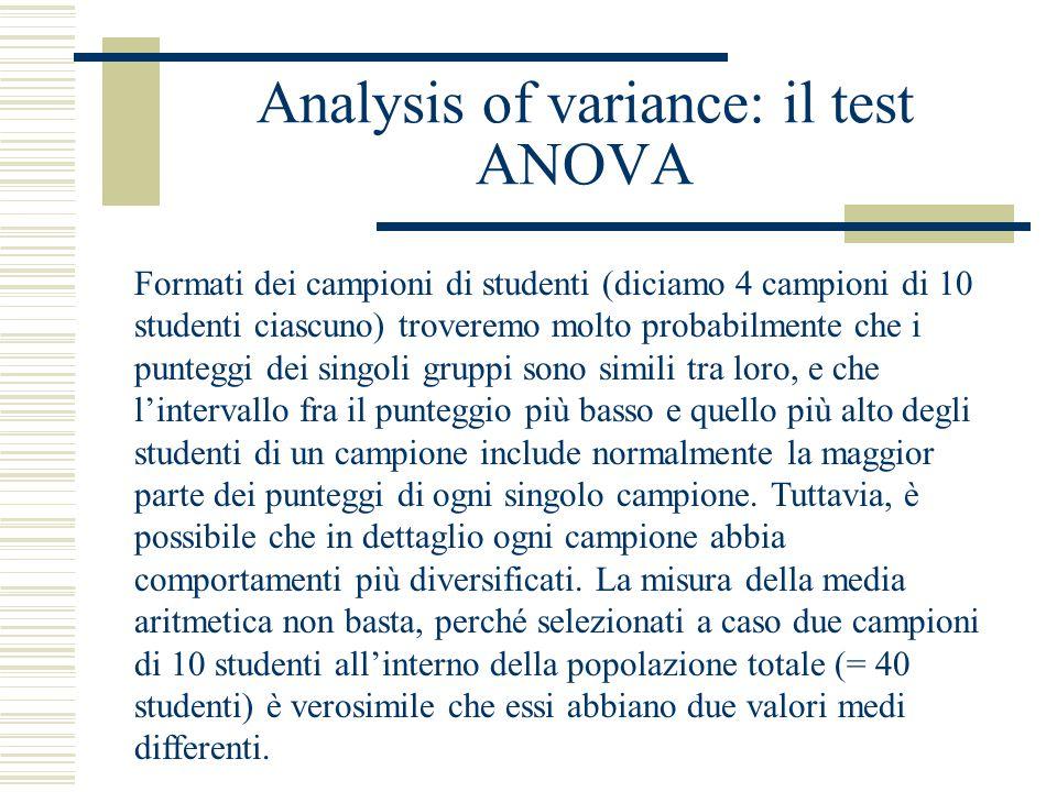 Analysis of variance: il test ANOVA