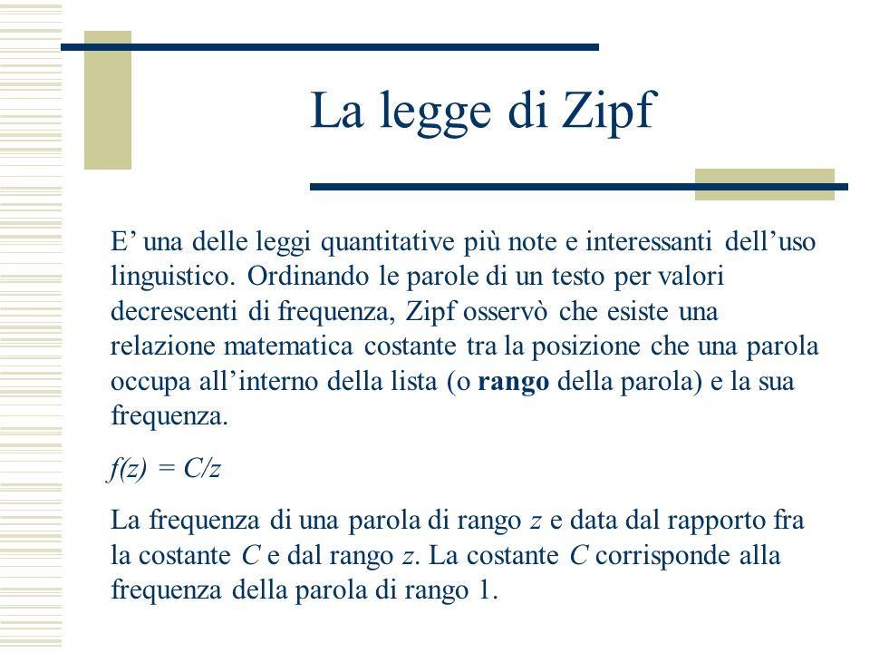 La legge di Zipf