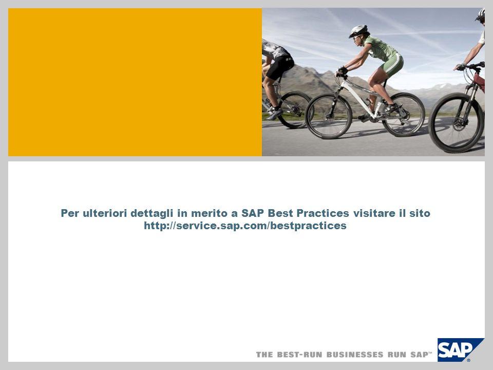 SAP TechEd '04 Per ulteriori dettagli in merito a SAP Best Practices visitare il sito http://service.sap.com/bestpractices.