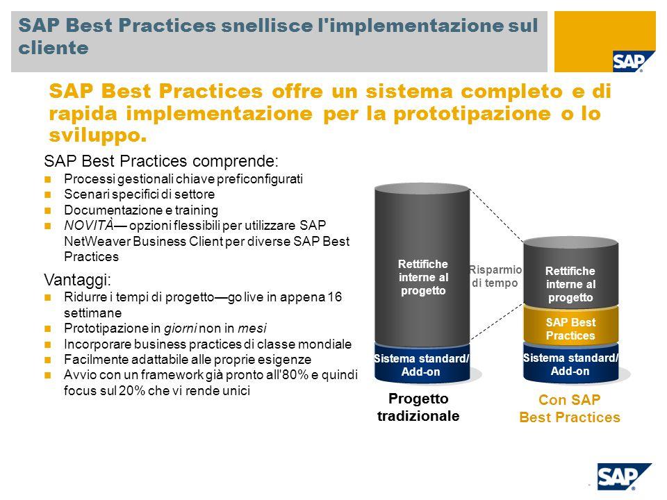 SAP Best Practices snellisce l implementazione sul cliente