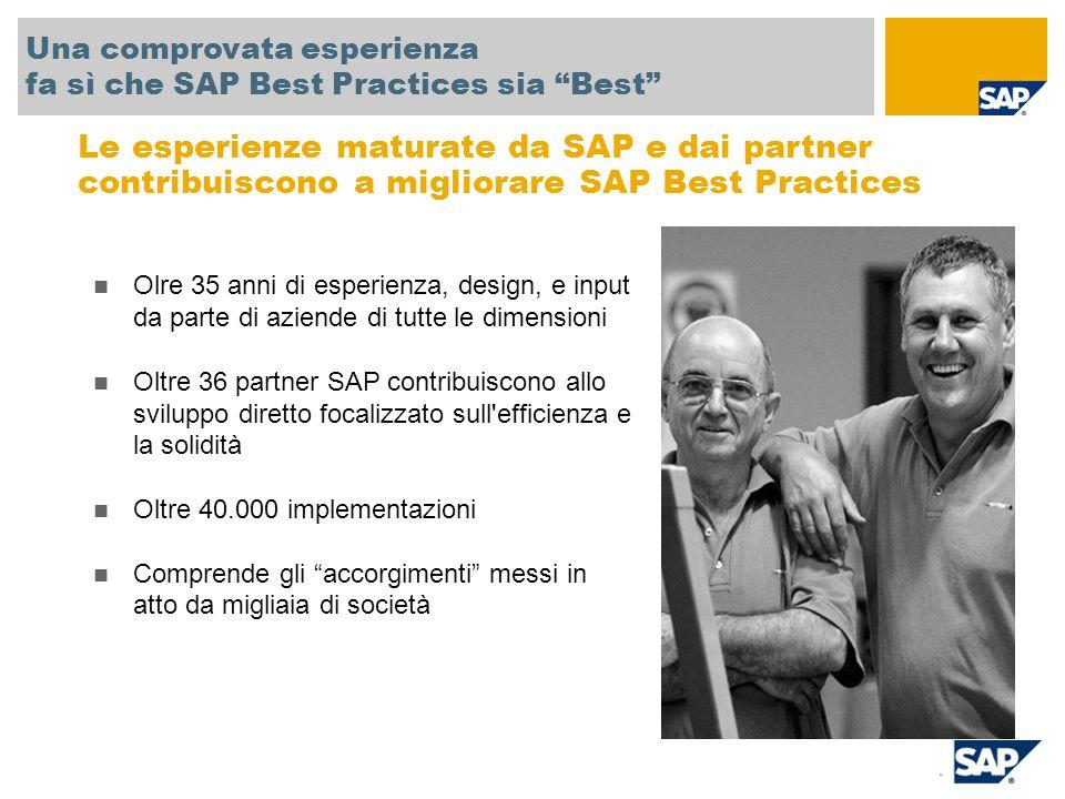 SAP TechEd '04 Una comprovata esperienza. fa sì che SAP Best Practices sia Best