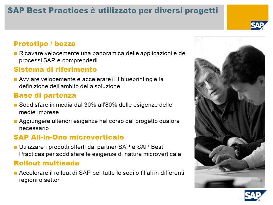 SAP Best Practices è utilizzato per diversi progetti