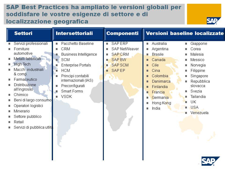 SAP TechEd '04 SAP Best Practices ha ampliato le versioni globali per soddisfare le vostre esigenze di settore e di localizzazione geografica.