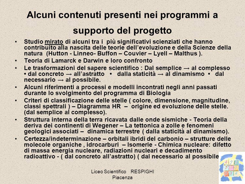 Alcuni contenuti presenti nei programmi a supporto del progetto