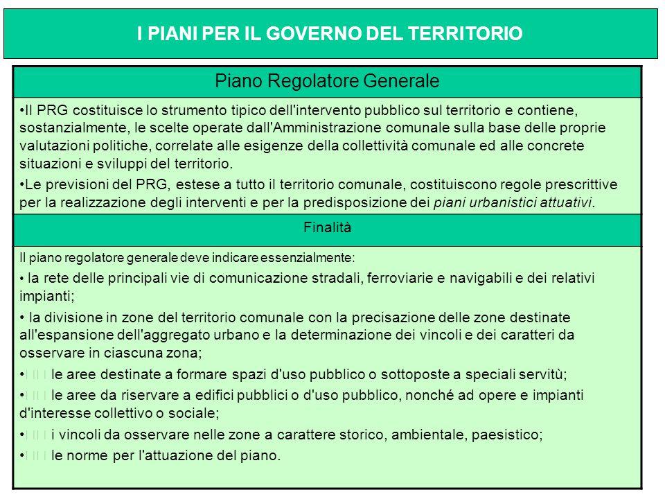 I PIANI PER IL GOVERNO DEL TERRITORIO