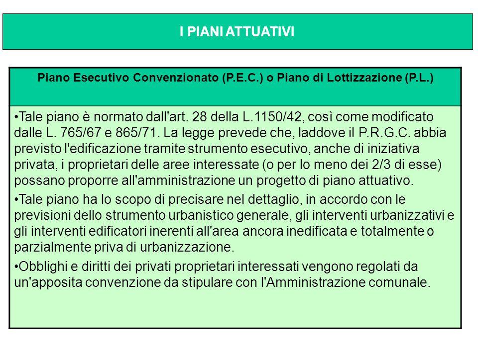 Piano Esecutivo Convenzionato (P.E.C.) o Piano di Lottizzazione (P.L.)