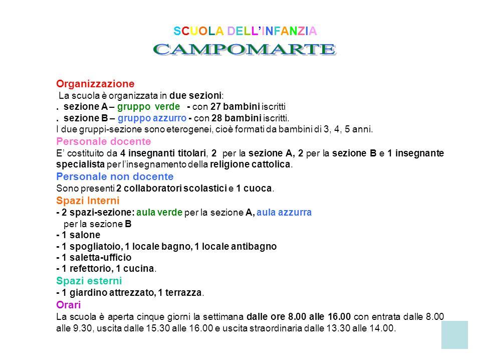 CAMPOMARTE SCUOLA DELL'INFANZIA Organizzazione Personale docente