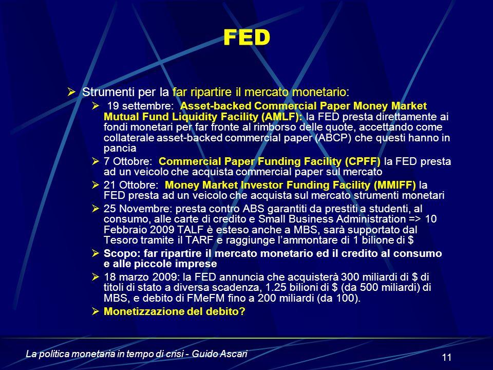 FED Strumenti per la far ripartire il mercato monetario: