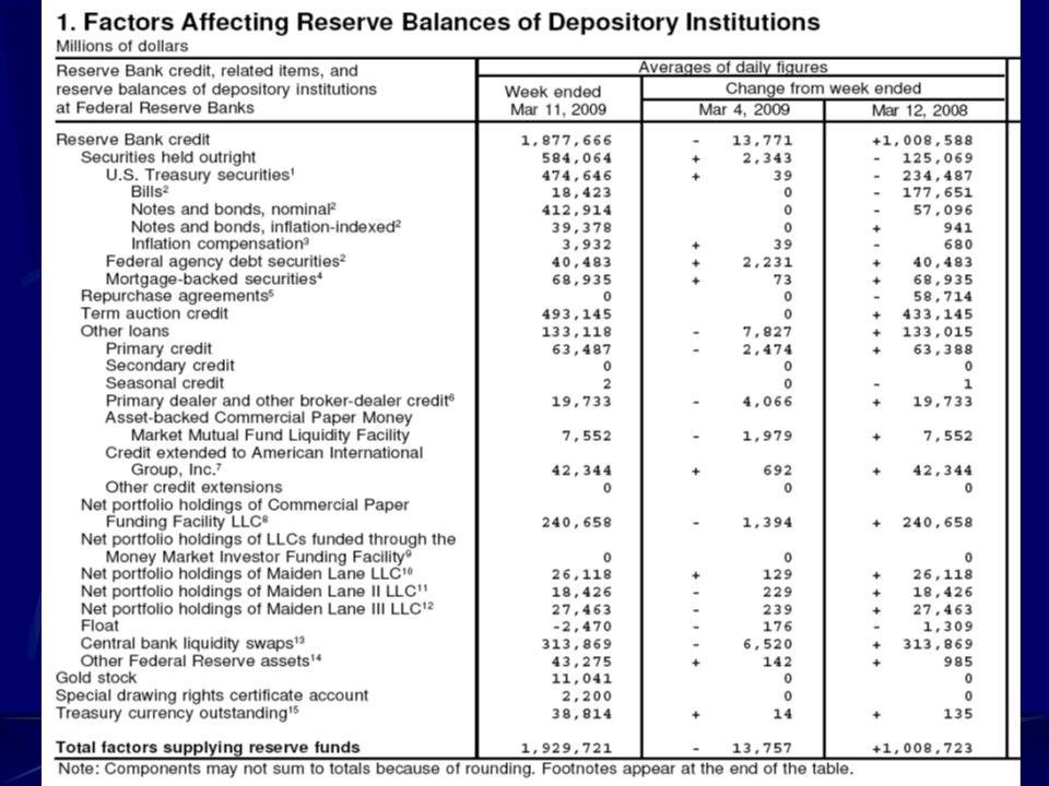 La politica monetaria in tempo di crisi - Guido Ascari