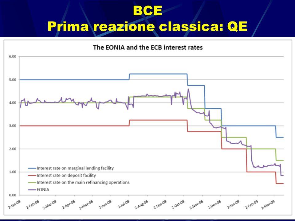 BCE Prima reazione classica: QE
