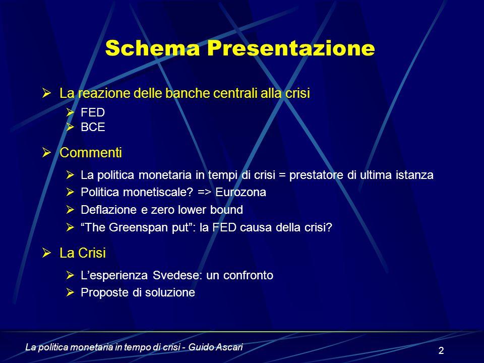 Schema Presentazione La reazione delle banche centrali alla crisi