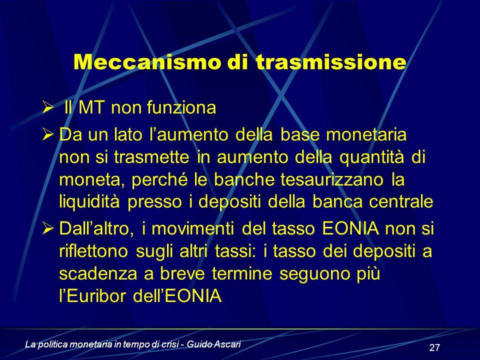 Meccanismo di trasmissione