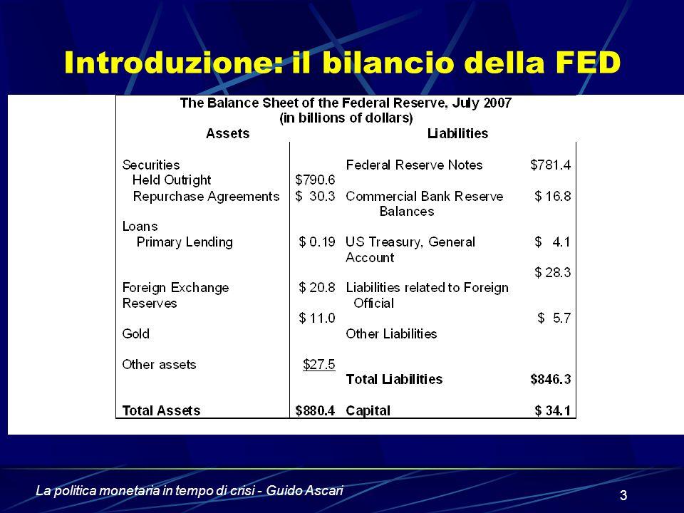 Introduzione: il bilancio della FED