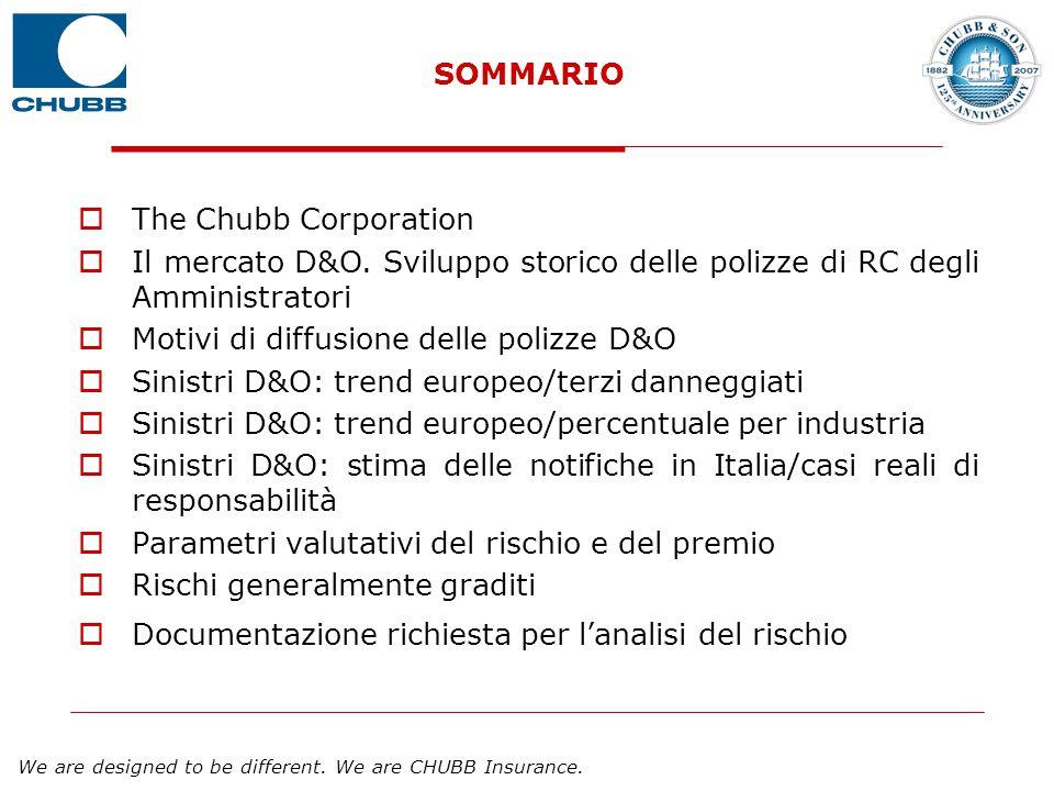 SOMMARIO The Chubb Corporation. Il mercato D&O. Sviluppo storico delle polizze di RC degli Amministratori.