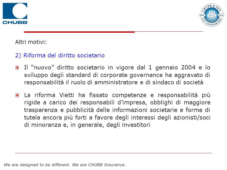 2) Riforma del diritto societario