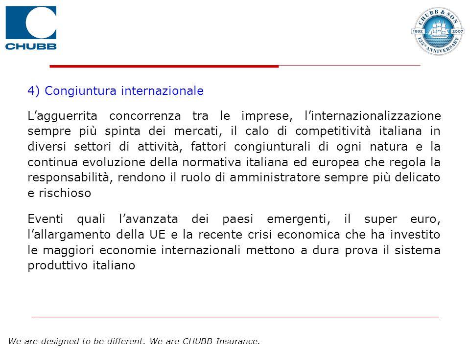 4) Congiuntura internazionale