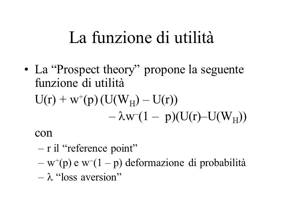 La funzione di utilità La Prospect theory propone la seguente funzione di utilità. U(r) + w+(p) (U(WH) – U(r))