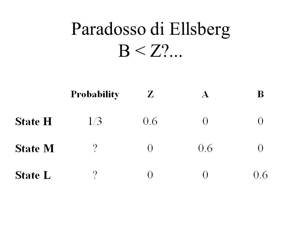 Paradosso di Ellsberg B < Z ...