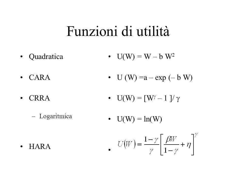 Funzioni di utilità Quadratica CARA CRRA HARA U(W) = W – b W2