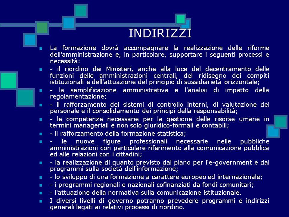 INDIRIZZI