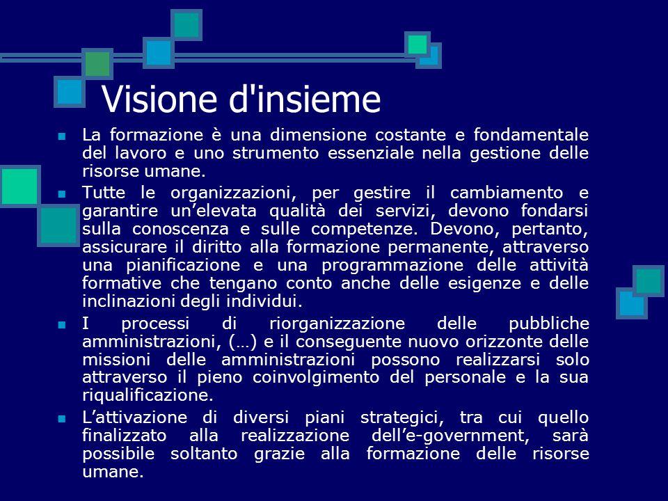 Visione d insieme La formazione è una dimensione costante e fondamentale del lavoro e uno strumento essenziale nella gestione delle risorse umane.