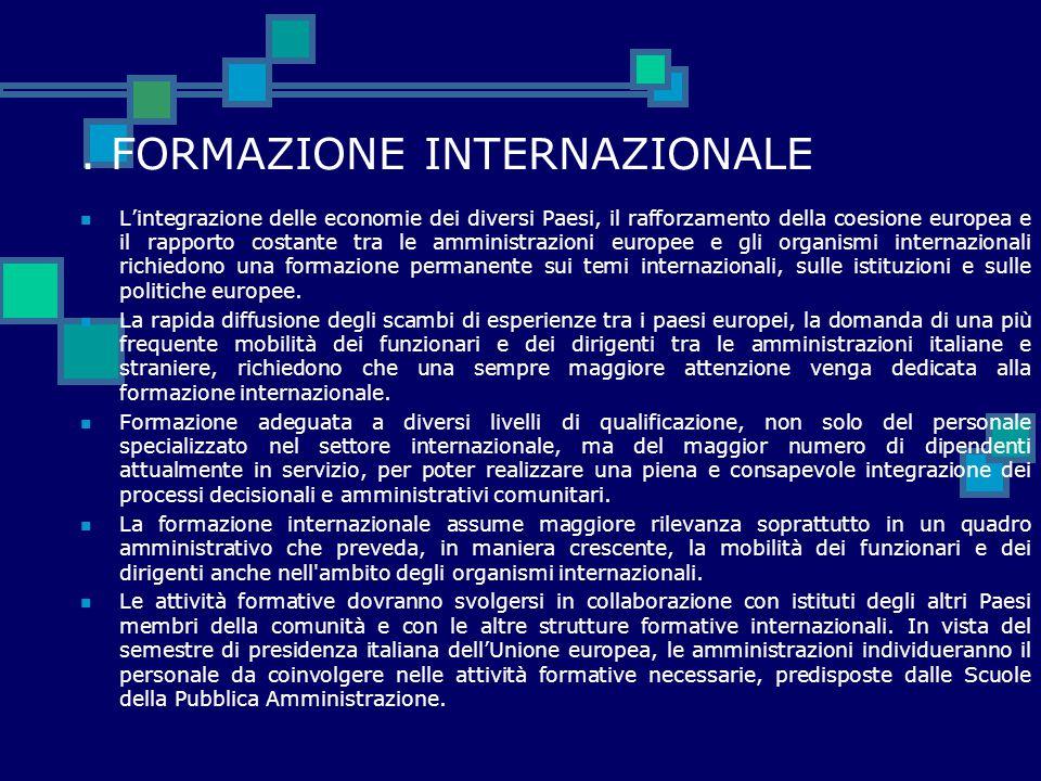 . FORMAZIONE INTERNAZIONALE