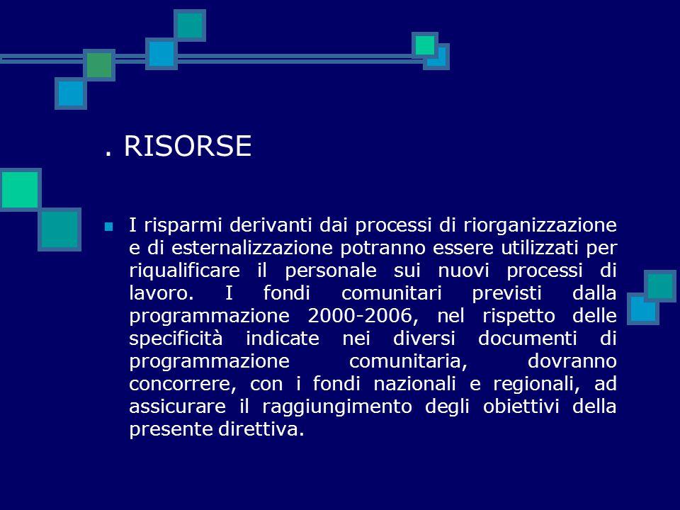 . RISORSE