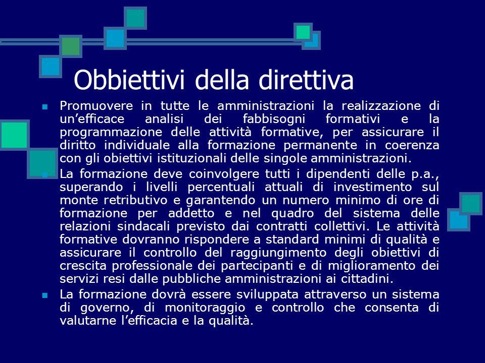 Obbiettivi della direttiva