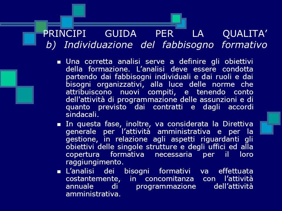 PRINCIPI GUIDA PER LA QUALITA' b) Individuazione del fabbisogno formativo