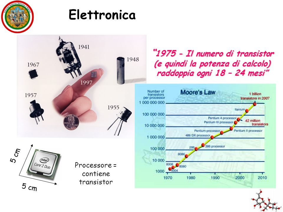 Processore = contiene transistor