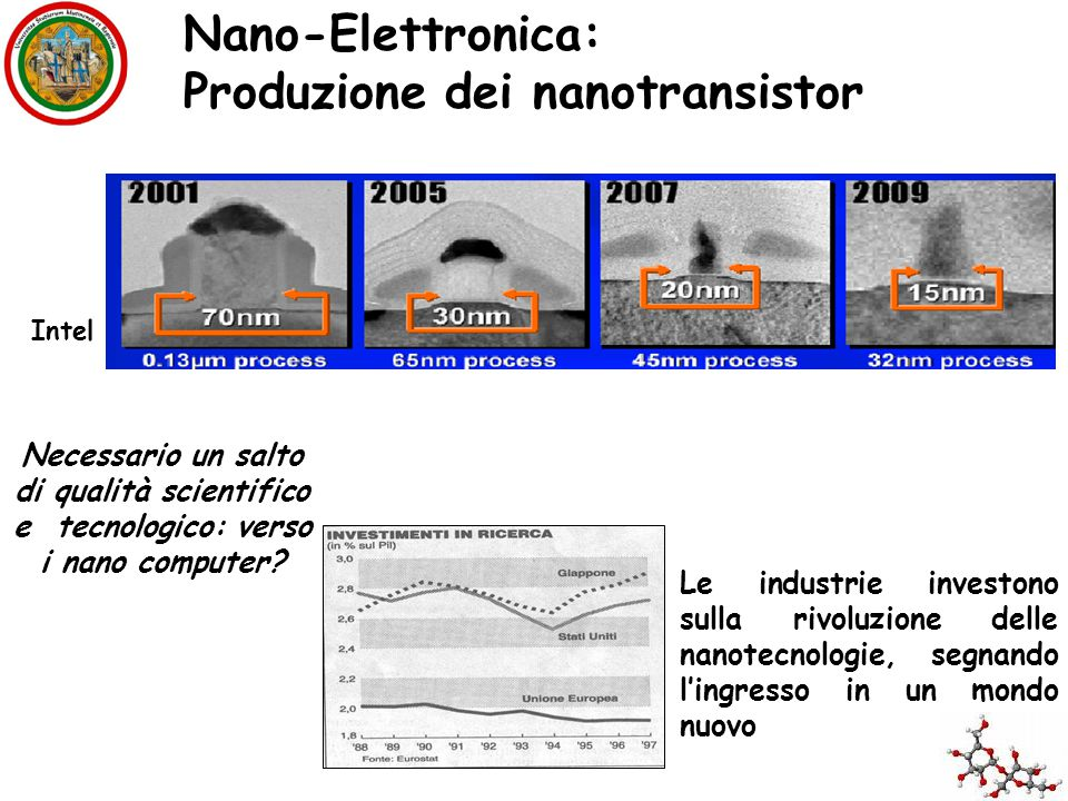 Nano-Elettronica: Produzione dei nanotransistor