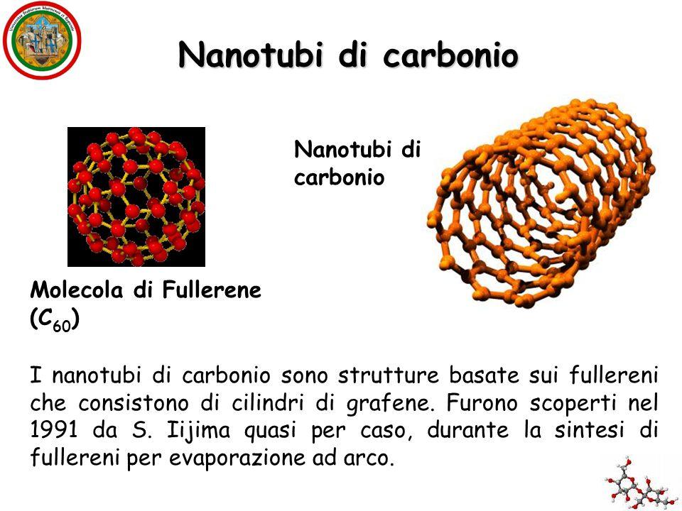 Nanotubi di carbonio Nanotubi di carbonio Molecola di Fullerene (C60)