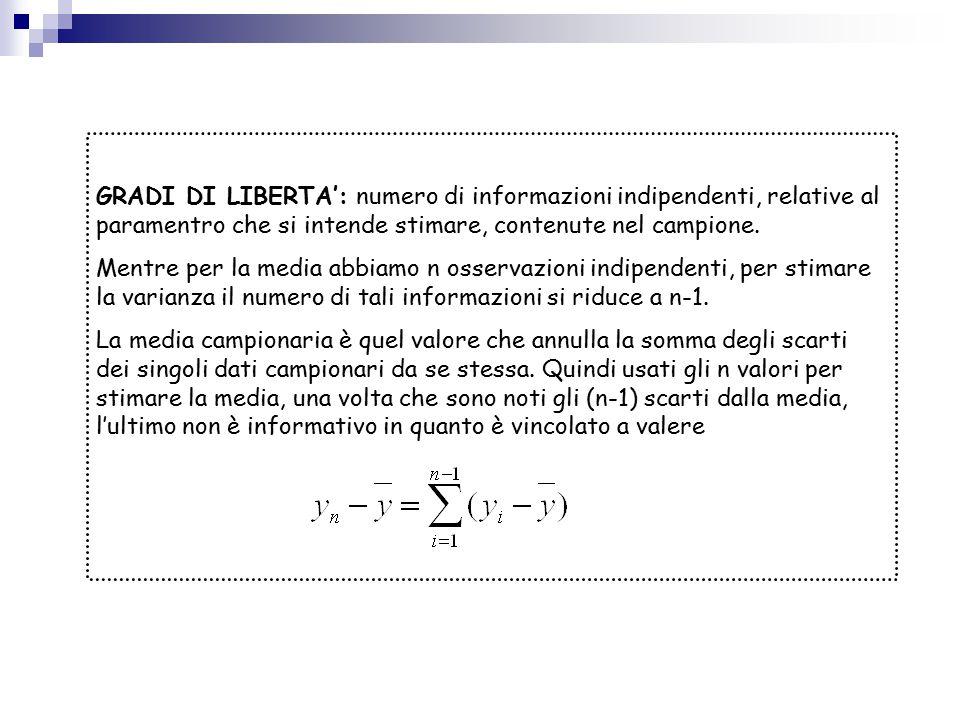 GRADI DI LIBERTA': numero di informazioni indipendenti, relative al paramentro che si intende stimare, contenute nel campione.