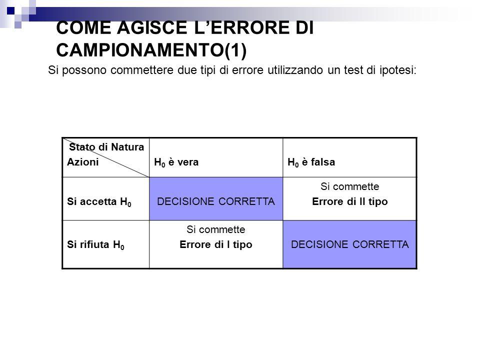 COME AGISCE L'ERRORE DI CAMPIONAMENTO(1)