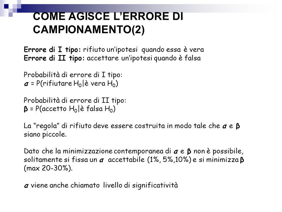 COME AGISCE L'ERRORE DI CAMPIONAMENTO(2)