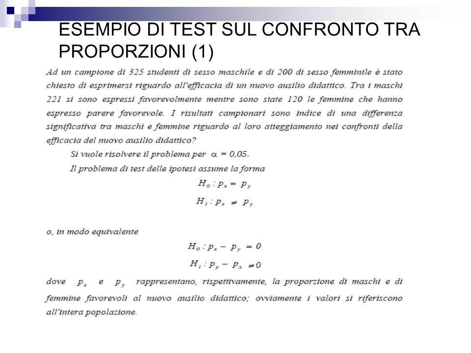 ESEMPIO DI TEST SUL CONFRONTO TRA PROPORZIONI (1)