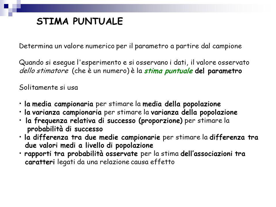 STIMA PUNTUALE Determina un valore numerico per il parametro a partire dal campione.