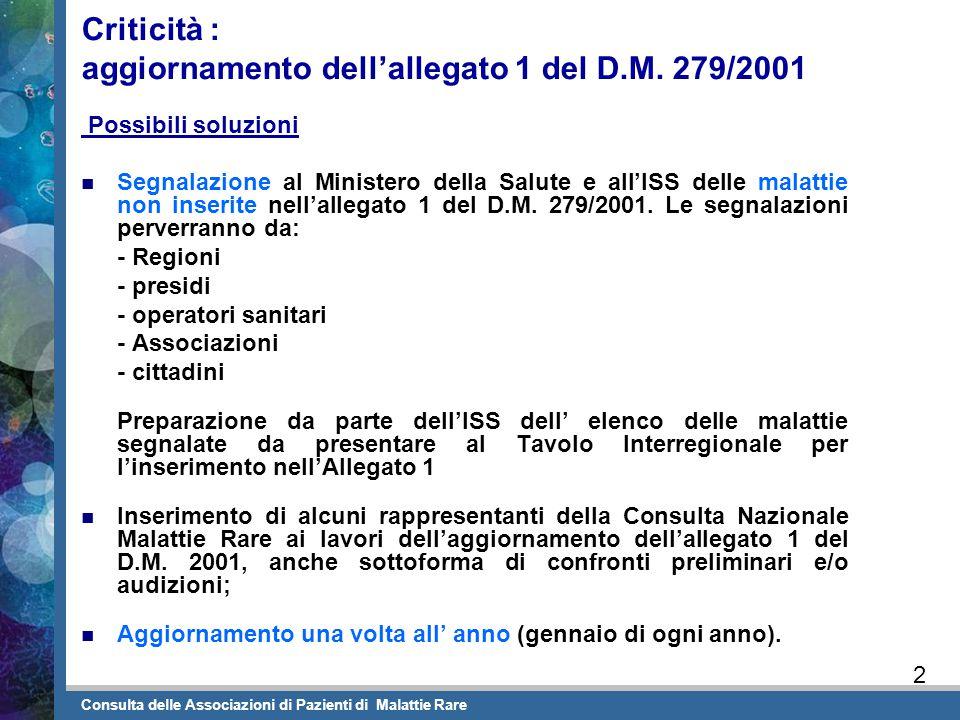 aggiornamento dell'allegato 1 del D.M. 279/2001