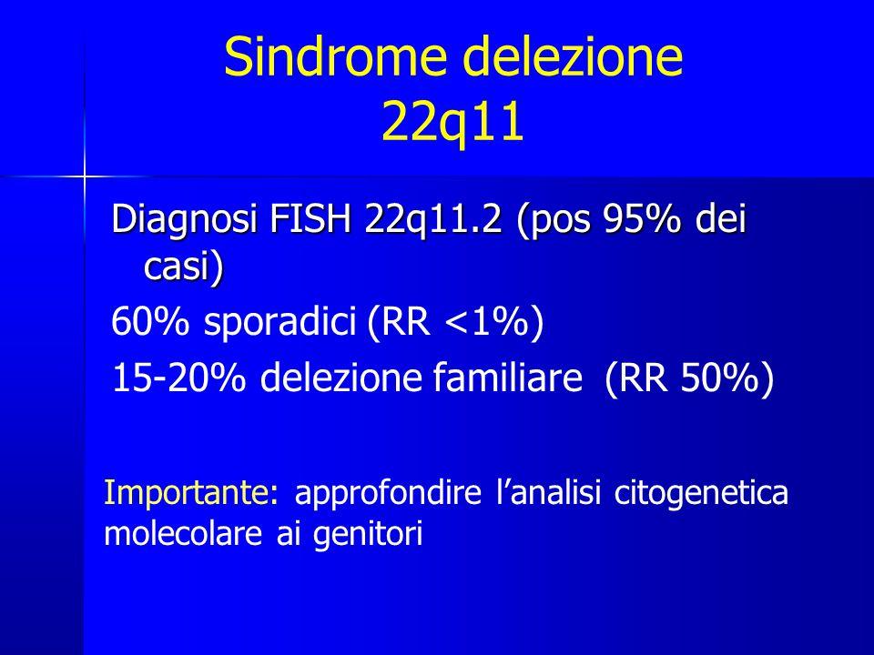 Sindrome delezione 22q11 Diagnosi FISH 22q11.2 (pos 95% dei casi)