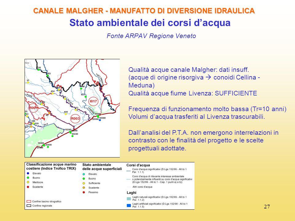 Stato ambientale dei corsi d'acqua Fonte ARPAV Regione Veneto