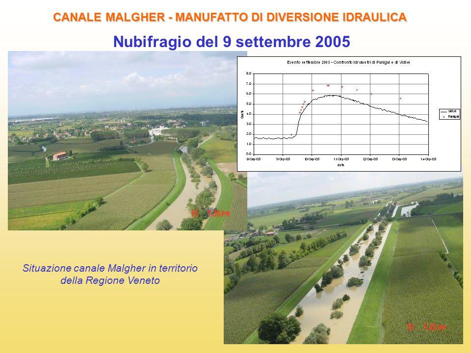 Nubifragio del 9 settembre 2005