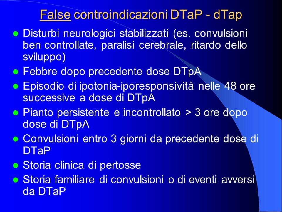 False controindicazioni DTaP - dTap